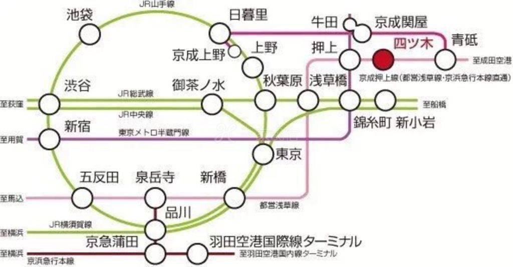 新建小别墅东京四木民宿 晴空塔 浅草附近